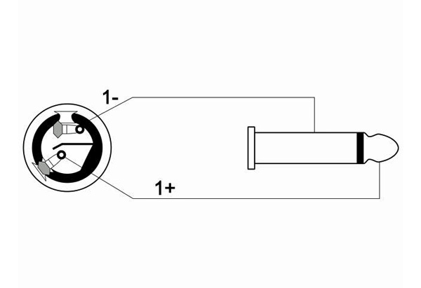 OMNITRONIC Kaiutinkaapeli 5m, 2x 2,5mm², Speakon-liitin naaras - Jack plug 6,3mm