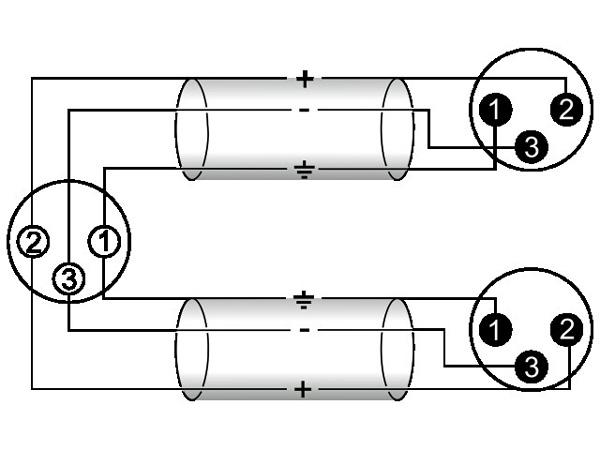 OMNITRONIC XLR-XLR-adapterikaapeli 1,5m, XLR-naaras - 2 x XLR-uros, jakaa XLR-lähdön (audio), väri musta. MMF-15