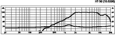 MONACOR POISTUNUT TUOTE HT-50  Horn tweeter 50W Max, 8ohm