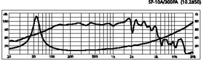 MONACOR POISTUNUT TUOTE SP-10A/300PA   10