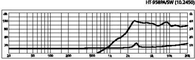MONACOR HT-958PA/SW Ympyrä säteilijä torvi, tehonkesto 60W Max, ring radiator, impedanssi 8ohm, paino 0,55kg.