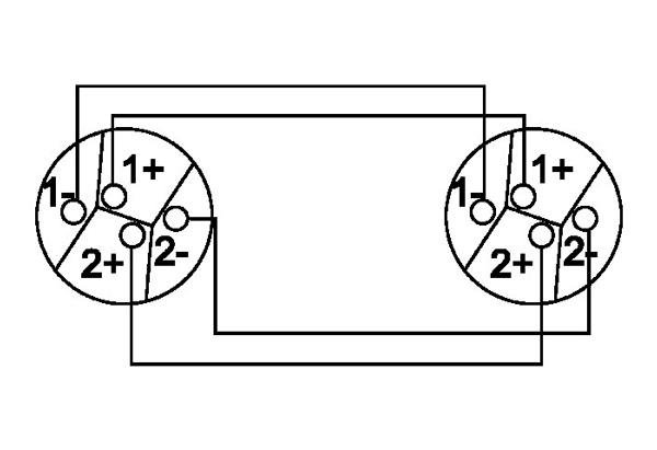 OMNITRONIC Kaiutinkaapeli 1,5m, 4x2,5mm². Speakon-liittimillä naaras - naaras