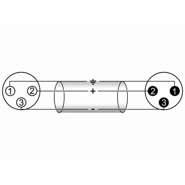 OMNITRONIC XLR-kaapeli 30m, 3-napa XLR-uros - 3-napa XLR-naaras. Symmetrinen, väri musta. MC-300