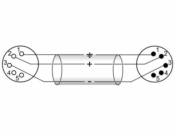 OMNITRONIC XLR-kaapeli 1m, 5-napa XLR-uros - 5-napa XLR-naaras. Symmetrinen, väri musta, FP-10