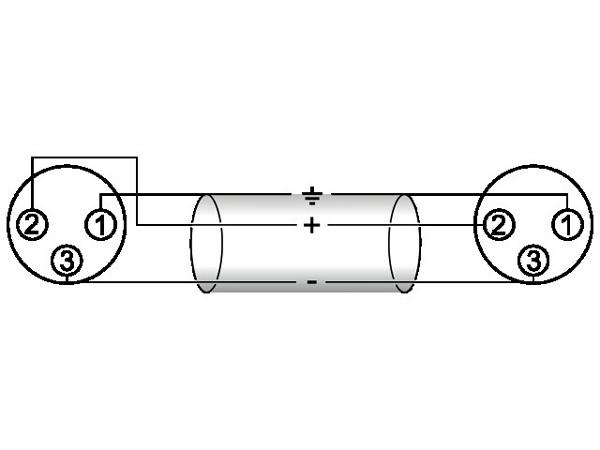 OMNITRONIC XLR-XLR-adapterikaapeli 0,2m, XLR-naaras - XLR-naaras, väri musta. AAC-20