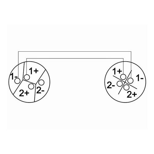 PDCONNEX Kaiutinkaapeli 5m 2x 2,5mm² Speakon-liitimillä naaras - naaras. Linkkikaapeli kaiuttimien väliin tai vahvistimen ja kaiuttimien väliin.
