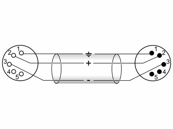 OMNITRONIC XLR-kaapeli 10m, 5-napa XLR-uros - 5-napa XLR-naaras. Symmetrinen, väri musta, FP-100