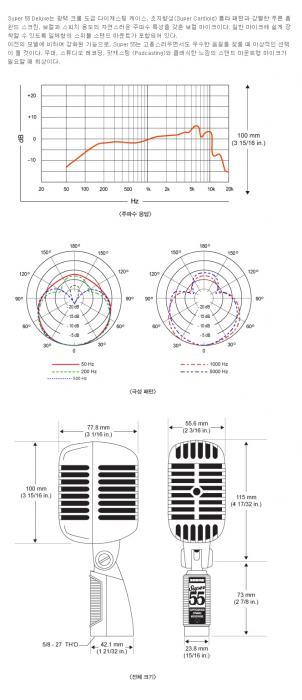 SHURE 55SH Series II 50-luvun Elvis-mikki. Klassinen Shure UNlDYNE® II design ja päivitetyt akustiset komponentit vastaavat tämän päivän vaatimuksia. 55SH on erinomainen erityisesti laulukäytössä räätälöidyn taajuusvasteensa ansiosta. Tämä Elvis-mikrofoniksi kutsuttu malli soveltuu myös moniin muihin erilaisiin käyttösovellutuksiin.