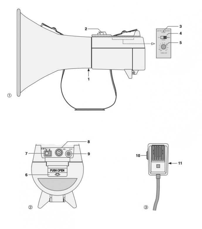 MONACOR TM-45 ISO PRO Megafoni irrotettavalla mikrofonilla sekä sireenillä, laadukas megafoni 45W, 124 db, sisäänvienti plugilla ulkoiselle akkukäytölle 12V, voimakkuudensäädin, ulkoinen mikrofoni, toimitetaan ilman paristoja, mukana tupakansytytinkaapeli liikkuvaan käyttöön, mitat Ø 350 mm x 505 mm sekä paino 3,3kg.