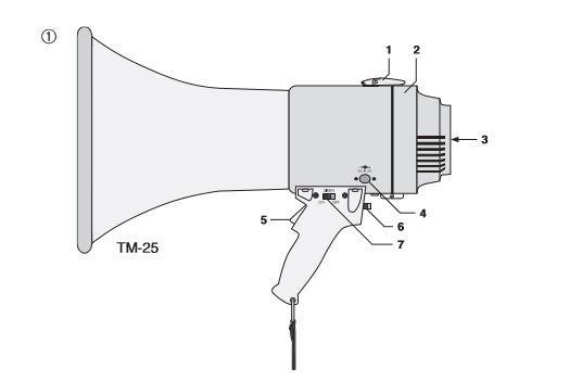 MONACOR TM-25 megafoni 25W, 115dB plugi ulkoiselle akkukäytölle 12V, voimakkuuden säädin, toimitetaan ilman paristoja, Mukana tupakansytytin kaapeli liikkuvaan käyttöön. Mitat Ø 230 mm x 370 mm sekä paino 1,7kg.