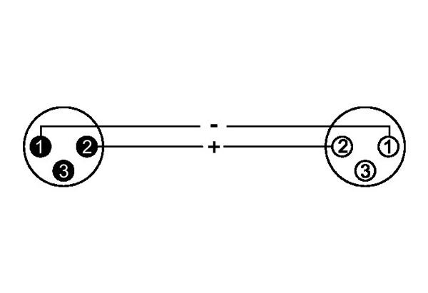 OMNITRONIC MC-225 Kaiutinkaapeli, Speaker Cable XLR-male to XLR-female, 10m, 2x2,5mm², black