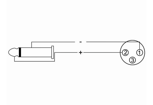 OMNITRONIC AC-215 Kaiutinkaapeli 3m, 2x1,5mm². Liittimillä XLR-naaras -  Jack Plug 6,3mm, värii musta