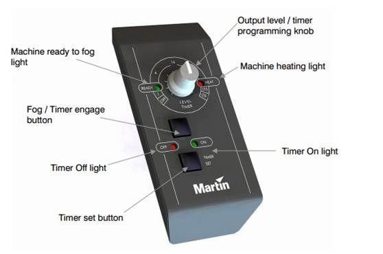 MARTIN Magnum 1800 savukone DMX on tehokas kaikentyyppisiin asennuksiin, jatkuva savun tuotto, 580 m³/min ulostuloteho! Tuotto 580 m³/min, tankin koko 3,8- litraa. Lämpeneminen n. 9 minuuttia, DMX sisäänrakennettu sekä ajatimella varustettu kaukosäädin. Mitat 500x 232x 266 sekä paino 9,9kg.