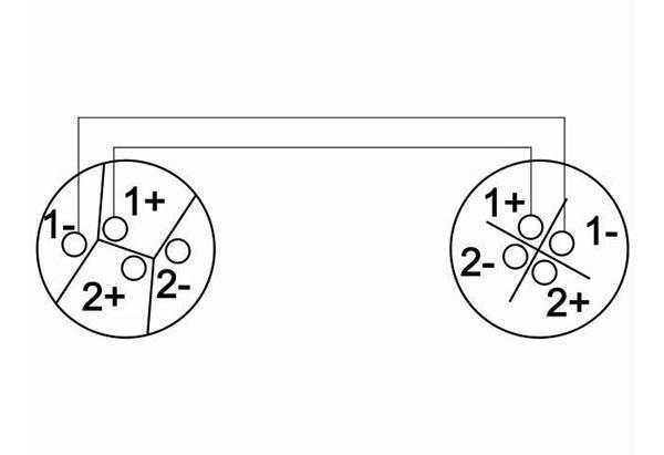 SOMMER Kaiutinkaapeli 10m, 2x 2,5mm², Neutrik Speakon-liittimellä naaras - naaras, väri musta