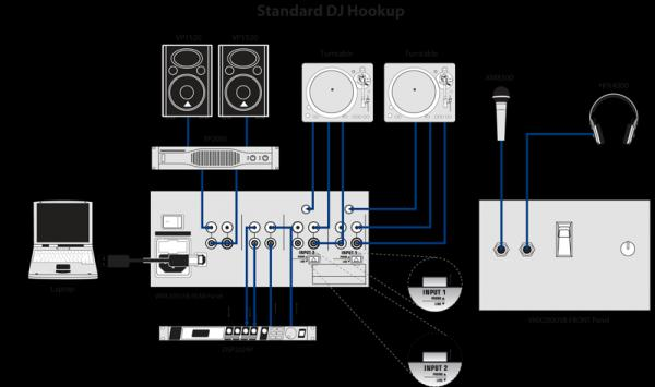 BEHRINGER PRO MIXER VMX100 USB, DJ Mikseri, 2-kanavainen, BPM N�yt�ill�+ Audacity Software!