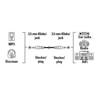 HAMA Hama stereo miniplugi kaapeli 3,5mm, pituus 2metriä!