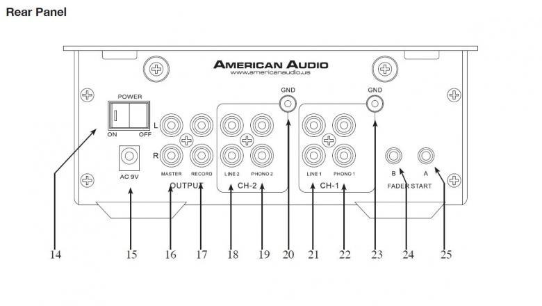 ADJ Q-D1 MKII Laadukas 2-kanavainen DJ Mikseri on pienikokoinen DJ mikseri kaksi kanavainen, switch taakse voit laittaa 2kpl levysoitinta ja 2 kpl CD tms. linjatasoista lähdettä. 1kpl dj mikki sekä crossfader. Esikuuntelu cue. Mitat 236x 192x 105mm  sekä paino 2,0kg.